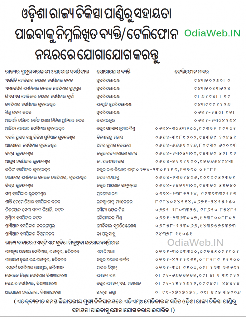 Helpline Numbers of Odisha Govt