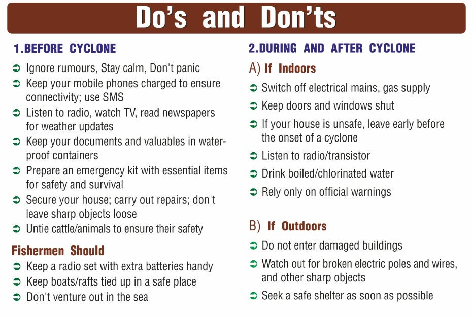 Cyclone Titli Dos and Donts